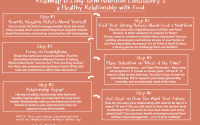 6 Step Roadmap to Long-Term Nutrition Consistency and a Healthy Relationship with Food